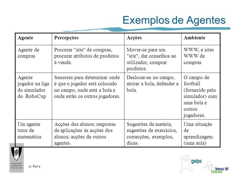 A. Paiva Exemplos de Agentes AgentePercepçõesAcçõesAmbiente Agente de compras Procurar