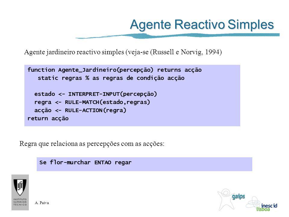 A. Paiva Agente Reactivo Simples function Agente_Jardineiro(percepção) returns acção static regras % as regras de condição acção estado <- INTERPRET-I