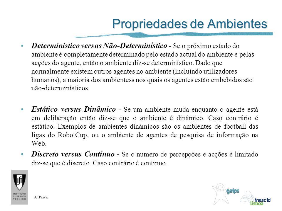 A. Paiva Propriedades de Ambientes Deterministico versus Não-Determinístico - Se o próximo estado do ambiente é completamente determinado pelo estado