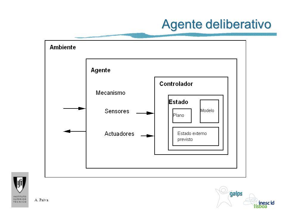 A. Paiva Agente deliberativo