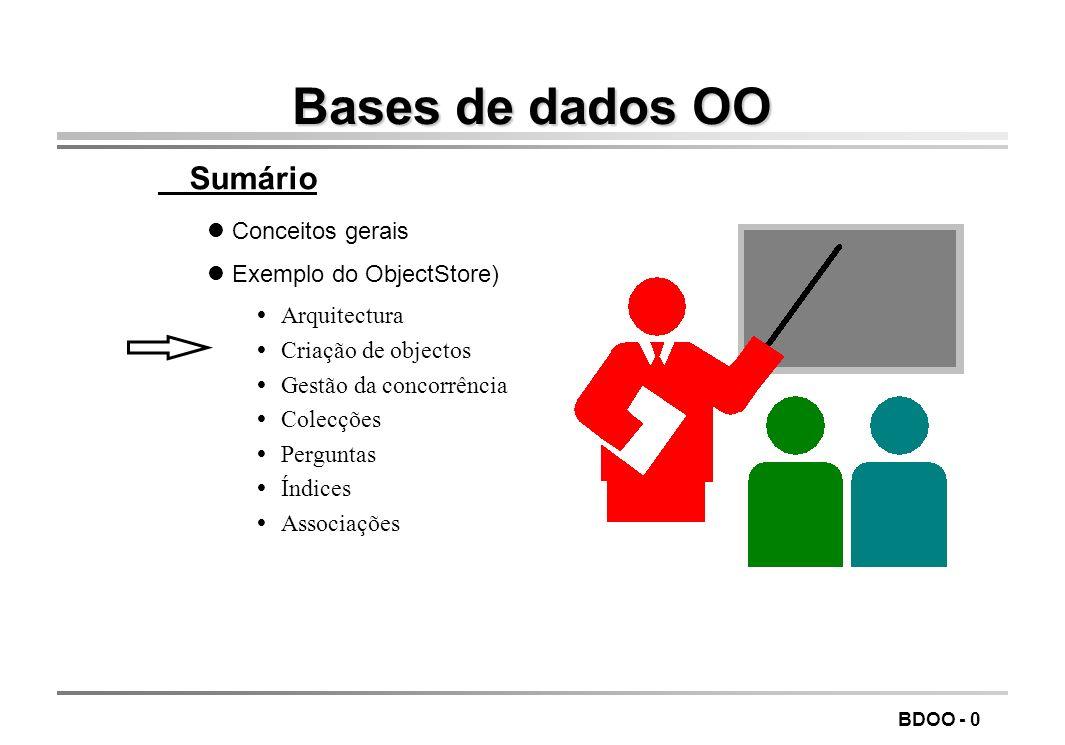 BDOO - 0 Bases de dados OO Sumário Conceitos gerais Exemplo do ObjectStore) Arquitectura Criação de objectos Gestão da concorrência Colecções Perguntas Índices Associações