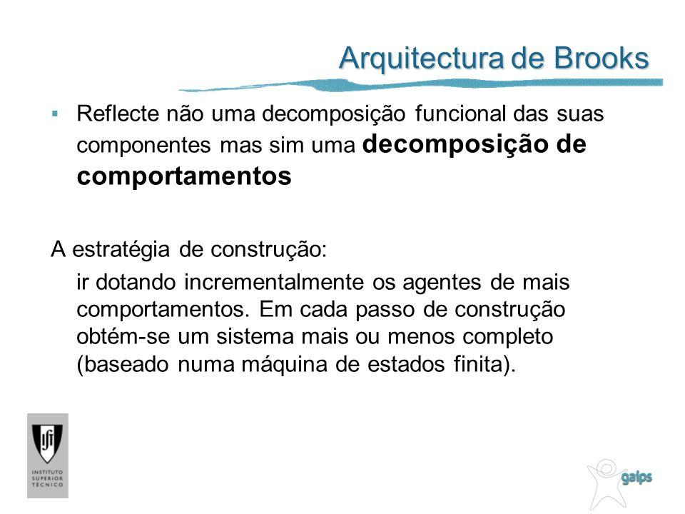 Arquitectura de Brooks Reflecte não uma decomposição funcional das suas componentes mas sim uma decomposição de comportamentos A estratégia de construção: ir dotando incrementalmente os agentes de mais comportamentos.