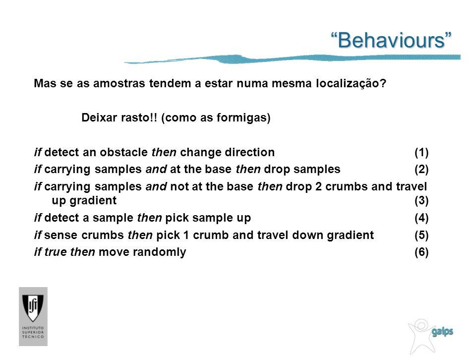Behaviours Mas se as amostras tendem a estar numa mesma localização.