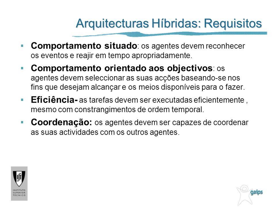 Arquitecturas Híbridas: Requisitos Comportamento situado : os agentes devem reconhecer os eventos e reajir em tempo apropriadamente.