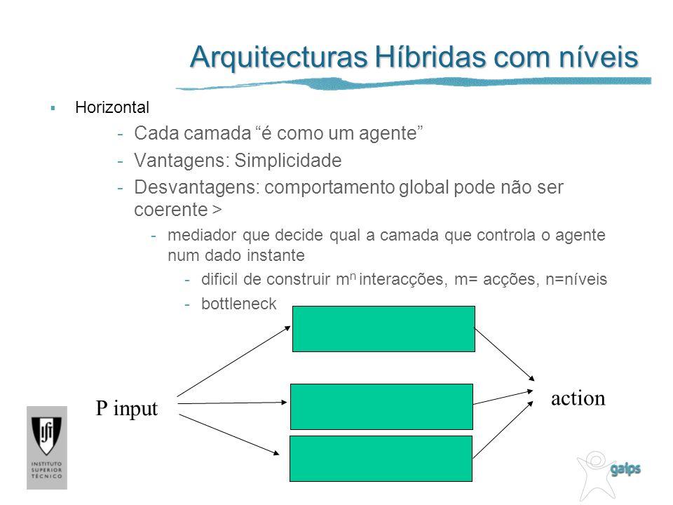 Arquitecturas Híbridas com níveis Horizontal -Cada camada é como um agente -Vantagens: Simplicidade -Desvantagens: comportamento global pode não ser coerente > -mediador que decide qual a camada que controla o agente num dado instante -dificil de construir m n interacções, m= acções, n=níveis -bottleneck P input action