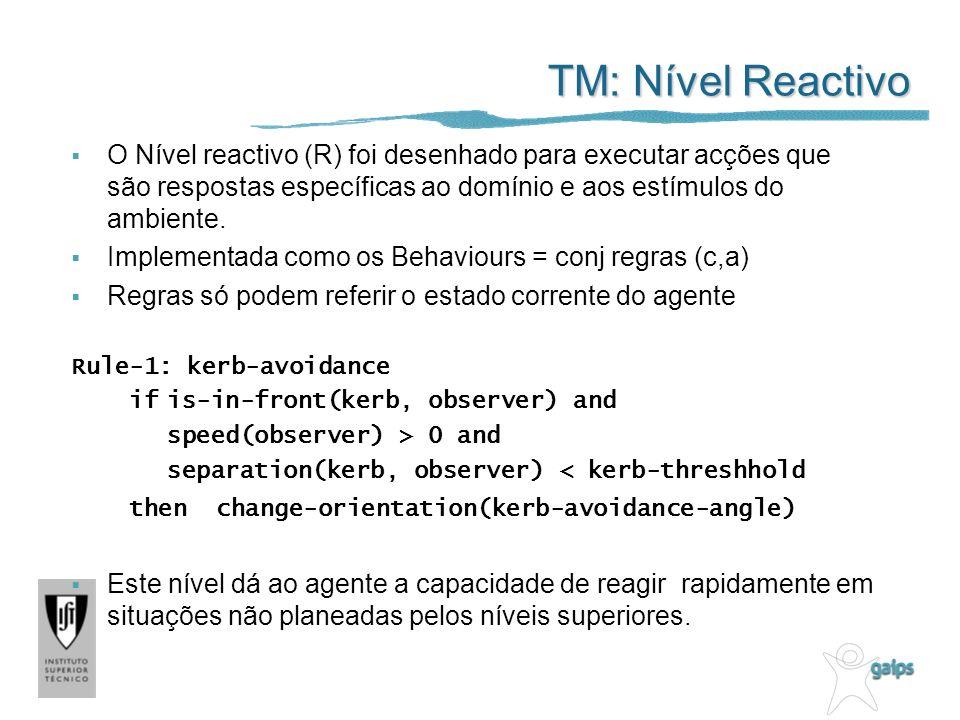 TM: Nível Reactivo O Nível reactivo (R) foi desenhado para executar acções que são respostas específicas ao domínio e aos estímulos do ambiente.