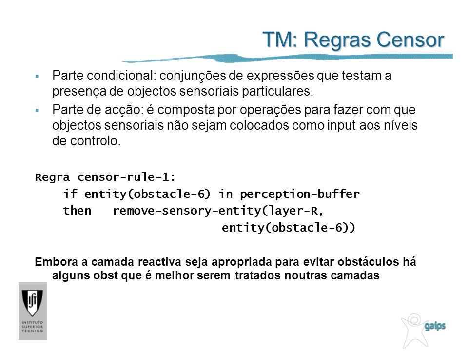 TM: Regras Censor Parte condicional: conjunções de expressões que testam a presença de objectos sensoriais particulares.