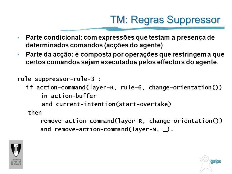 TM: Regras Suppressor Parte condicional: com expressões que testam a presença de determinados comandos (acções do agente) Parte da acção: é composta por operações que restringem a que certos comandos sejam executados pelos effectors do agente.