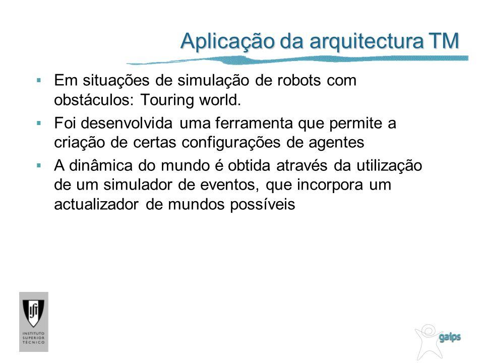 Aplicação da arquitectura TM Em situações de simulação de robots com obstáculos: Touring world.