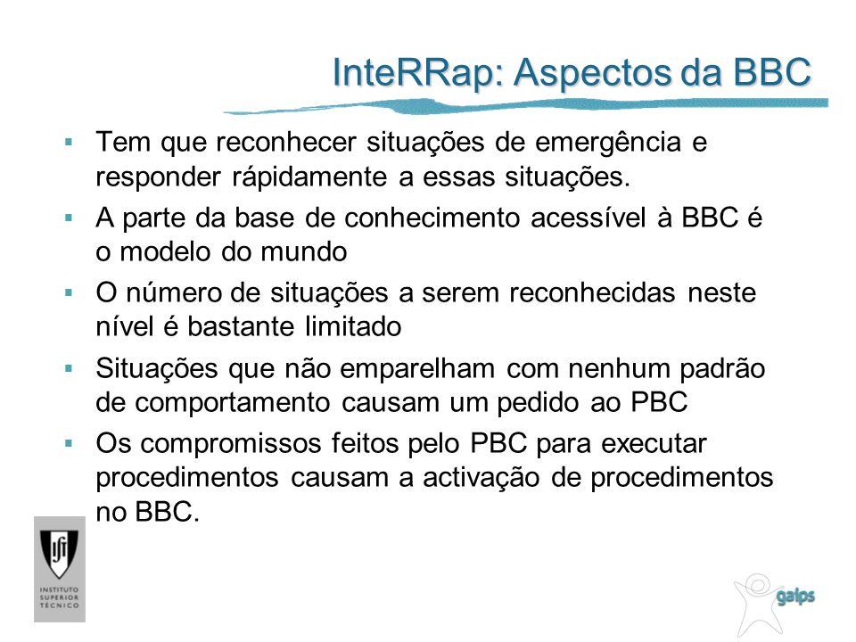 InteRRap: Aspectos da BBC Tem que reconhecer situações de emergência e responder rápidamente a essas situações.