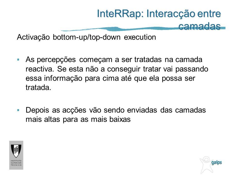 InteRRap: Interacção entre camadas Activação bottom-up/top-down execution As percepções começam a ser tratadas na camada reactiva.