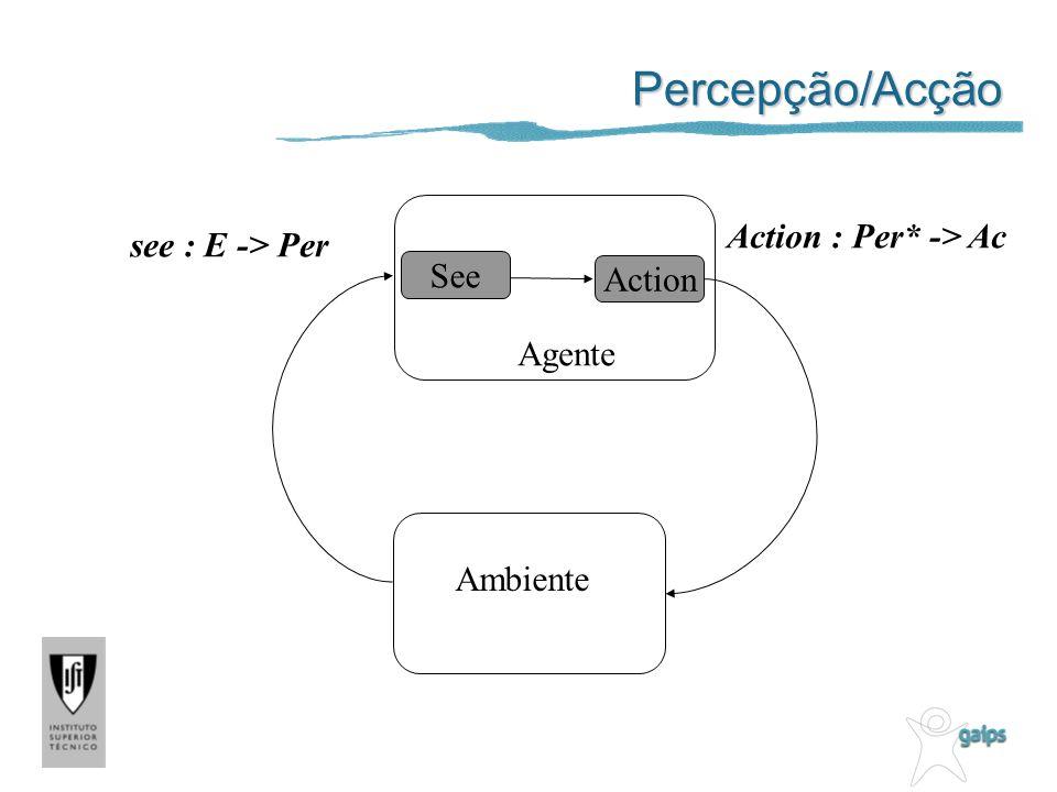 Percepção/Acção Ambiente See Action Agente see : E -> Per Action : Per* -> Ac