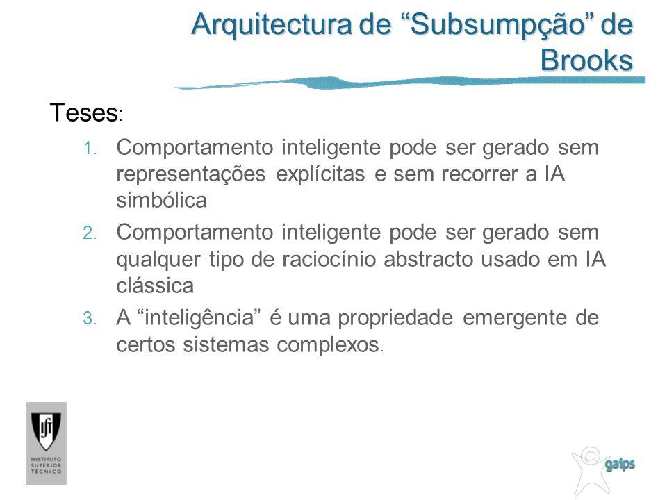 Arquitectura de Subsumpção de Brooks Requisitos : 1.
