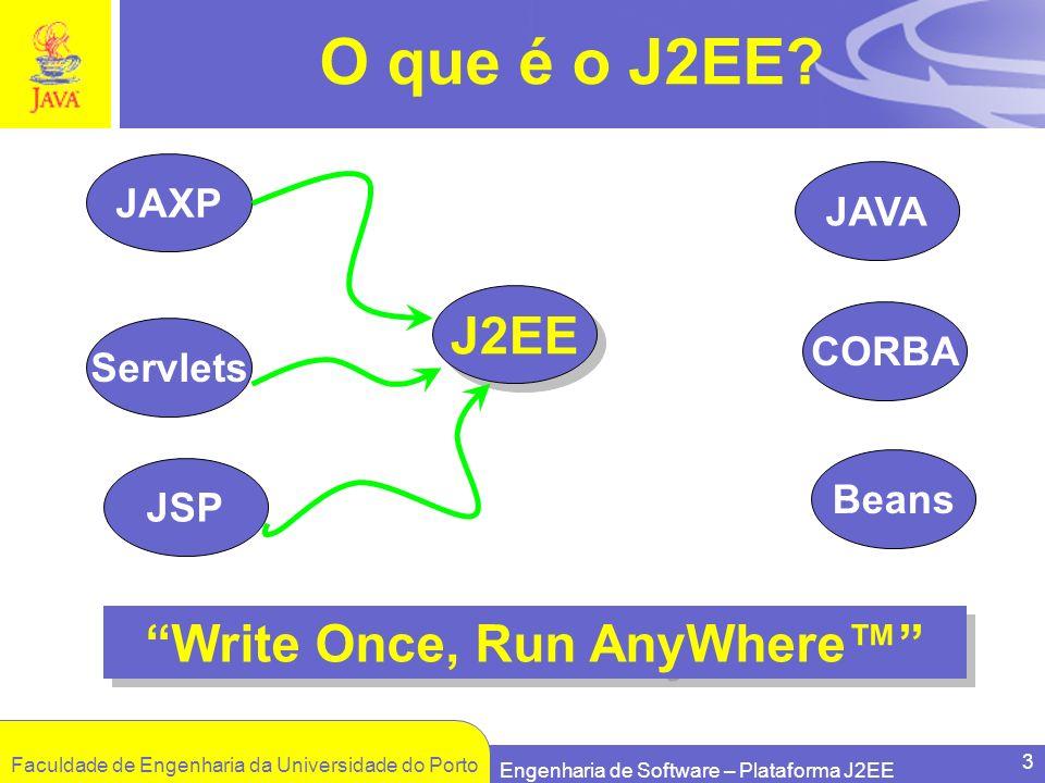 Faculdade de Engenharia da Universidade do Porto Engenharia de Software – Plataforma J2EE 3 O que é o J2EE? J2EE JAVA Beans CORBA JAXP Servlets JSP Wr