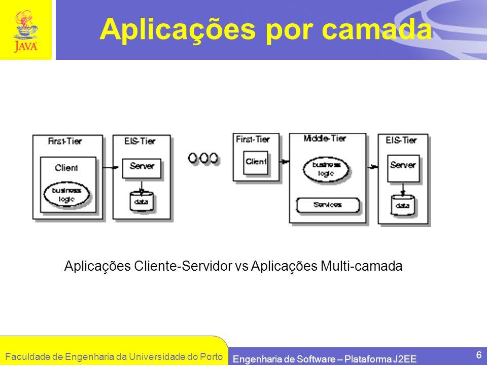 Faculdade de Engenharia da Universidade do Porto Engenharia de Software – Plataforma J2EE 6 Aplicações por camada Aplicações Cliente-Servidor vs Aplic