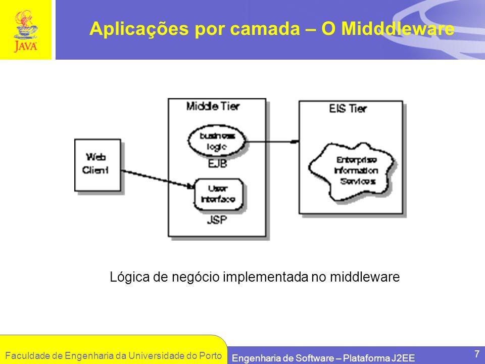 Faculdade de Engenharia da Universidade do Porto Engenharia de Software – Plataforma J2EE 7 Aplicações por camada – O Midddleware Lógica de negócio im