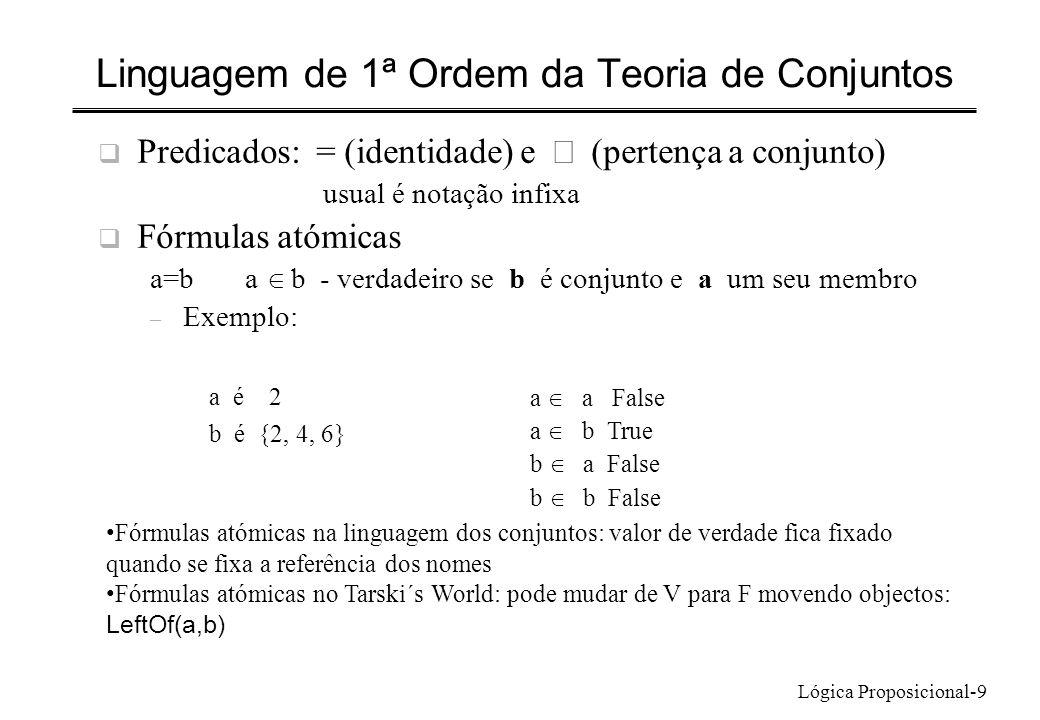Lógica Proposicional-9 Linguagem de 1ª Ordem da Teoria de Conjuntos Predicados: = (identidade) e (pertença a conjunto) usual é notação infixa Fórmulas