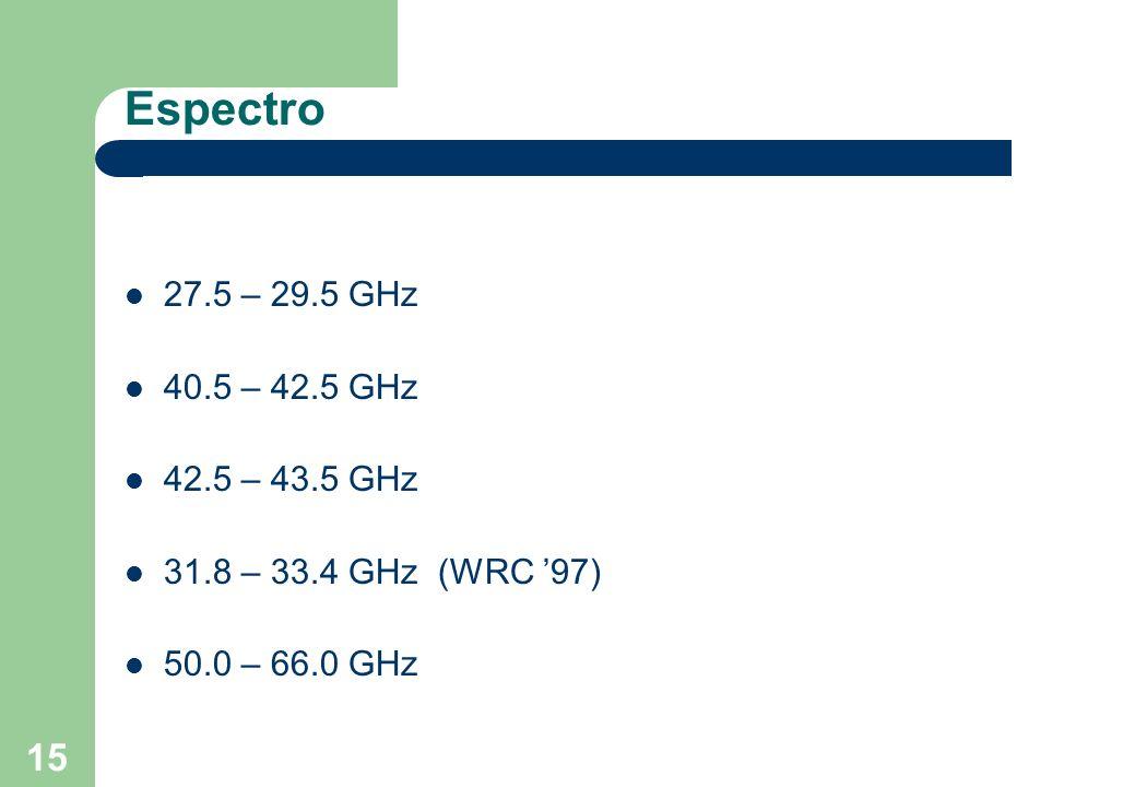 15 Espectro 27.5 – 29.5 GHz 40.5 – 42.5 GHz 42.5 – 43.5 GHz 31.8 – 33.4 GHz (WRC 97) 50.0 – 66.0 GHz
