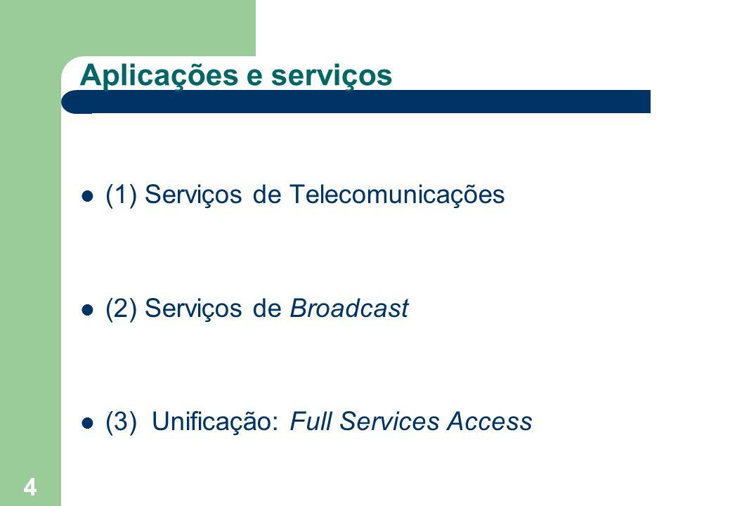 4 Aplicações e serviços (1) Serviços de Telecomunicações (2) Serviços de Broadcast (3) Unificação: Full Services Access