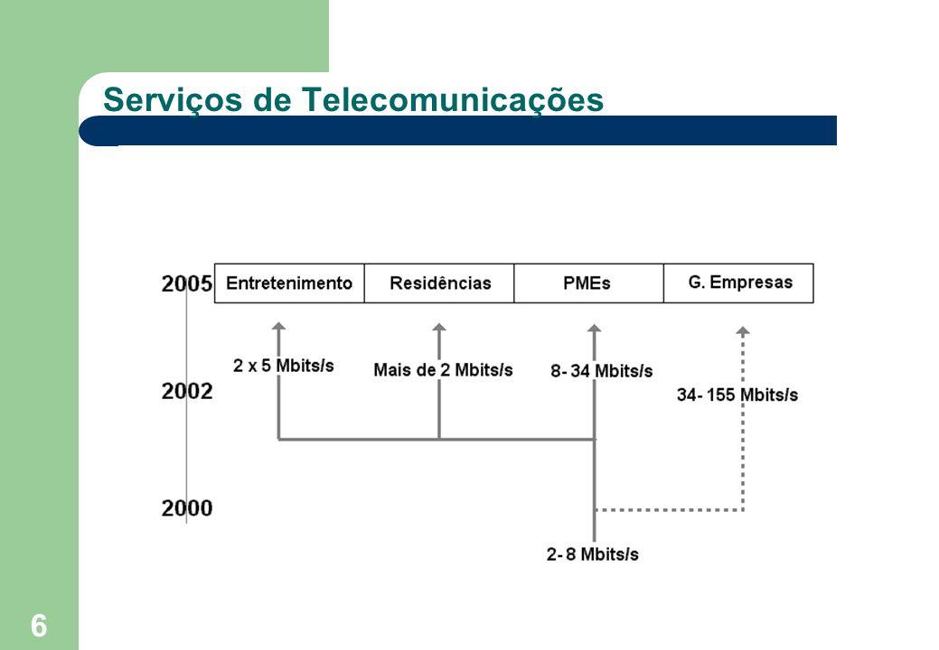 6 Serviços de Telecomunicações