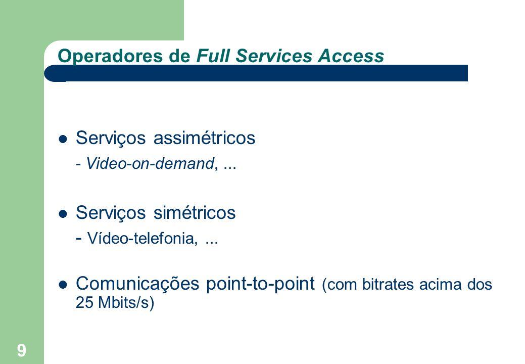 9 Operadores de Full Services Access Serviços assimétricos - Video-on-demand,... Serviços simétricos - Vídeo-telefonia,... Comunicações point-to-point