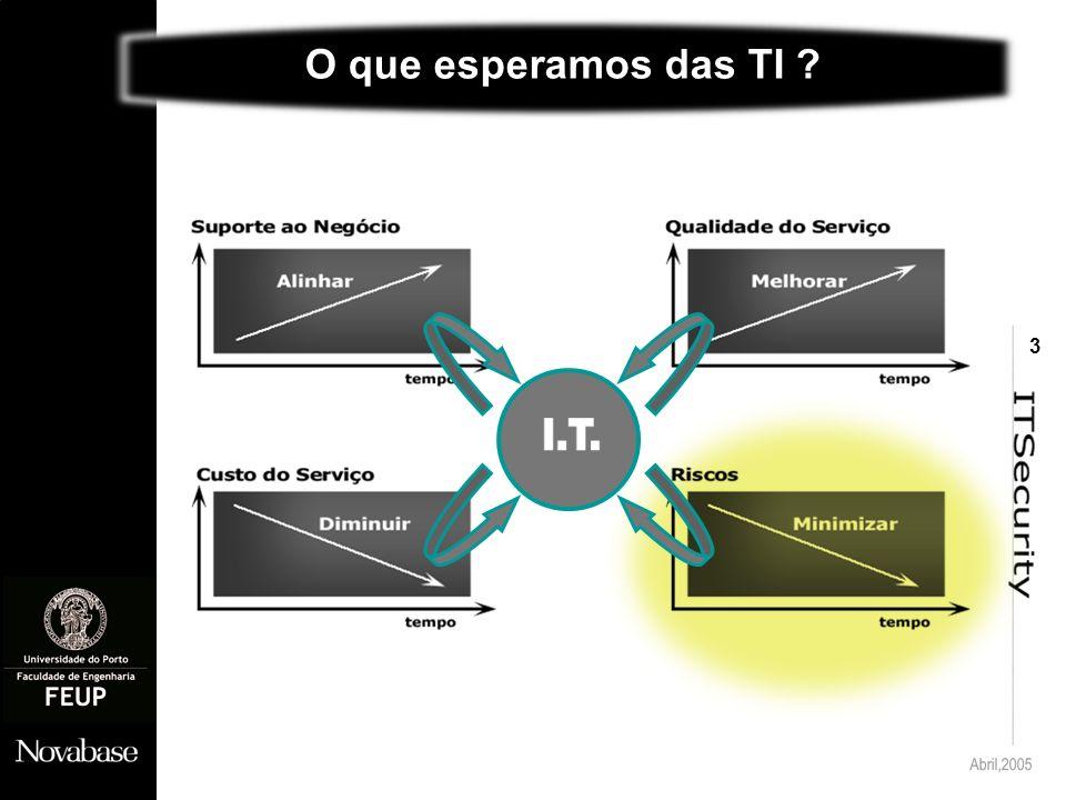 4 Como alcançamos os objectivos das TI ?