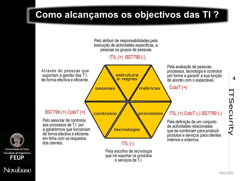 4 Como alcançamos os objectivos das TI
