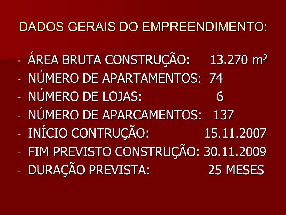 DADOS GERAIS DO EMPREENDIMENTO: - ÁREA BRUTA CONSTRUÇÃO: 13.270 m 2 - NÚMERO DE APARTAMENTOS: 74 - NÚMERO DE LOJAS: 6 - NÚMERO DE APARCAMENTOS: 137 - INÍCIO CONTRUÇÃO: 15.11.2007 - FIM PREVISTO CONSTRUÇÃO: 30.11.2009 - DURAÇÃO PREVISTA: 25 MESES