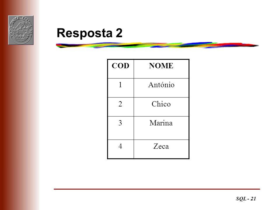 SQL - 21 Resposta 2 CODNOME 1António 2Chico 3Marina 4Zeca