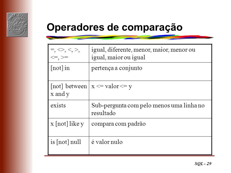 SQL - 29 Operadores de comparação =, <>,, = igual, diferente, menor, maior, menor ou igual, maior ou igual [not] inpertença a conjunto [not] between x