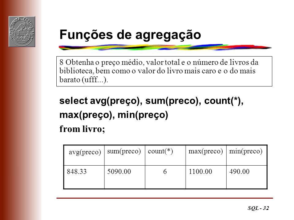 SQL - 32 Funções de agregação select avg(preço), sum(preco), count(*), max(preço), min(preço) from livro; 8 Obtenha o preço médio, valor total e o núm