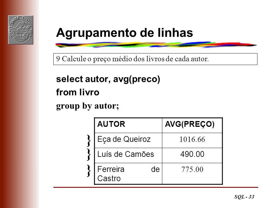 SQL - 33 Agrupamento de linhas select autor, avg(preco) from livro group by autor; 9 Calcule o preço médio dos livros de cada autor. AUTORAVG(PREÇO) E