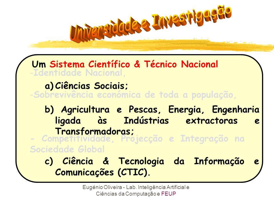 Eugénio Oliveira - Lab. Inteligência Artificial e Ciências da Computação e FEUP Um Sistema Científico & Técnico Nacional c) Ciência & Tecnologia da In