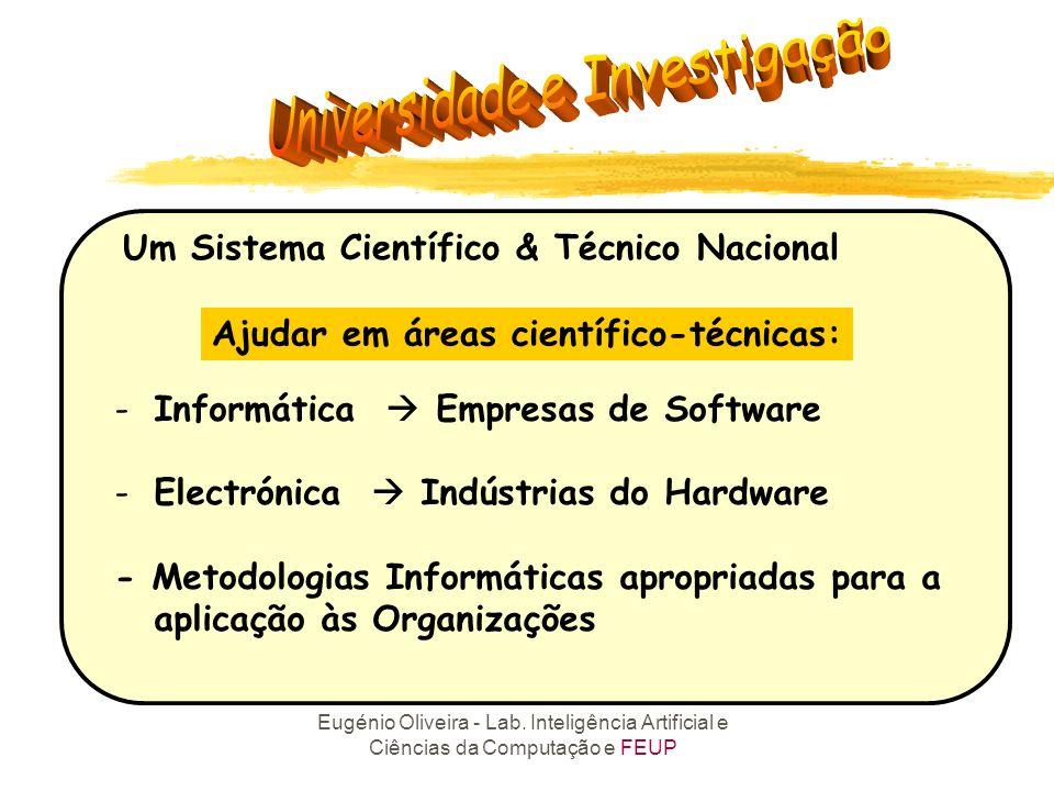 Eugénio Oliveira - Lab. Inteligência Artificial e Ciências da Computação e FEUP Um Sistema Científico & Técnico Nacional -Informática Empresas de Soft