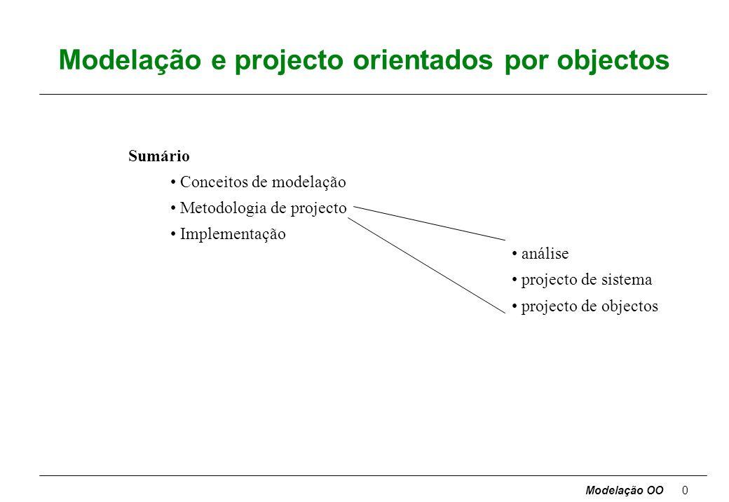 Modelação OO0 Modelação e projecto orientados por objectos Sumário Conceitos de modelação Metodologia de projecto Implementação análise projecto de sistema projecto de objectos
