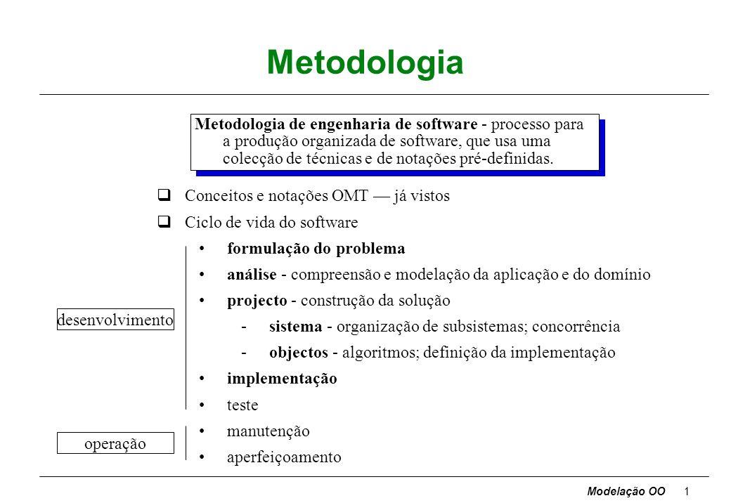 Modelação OO1 Metodologia qConceitos e notações OMT já vistos qCiclo de vida do software formulação do problema análise - compreensão e modelação da aplicação e do domínio projecto - construção da solução -sistema - organização de subsistemas; concorrência -objectos - algoritmos; definição da implementação implementação teste manutenção aperfeiçoamento Metodologia de engenharia de software - processo para a produção organizada de software, que usa uma colecção de técnicas e de notações pré-definidas.