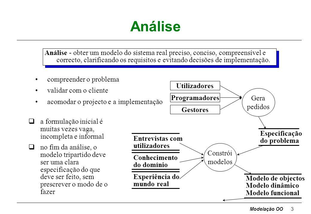 Modelação OO3 Análise Análise - obter um modelo do sistema real preciso, conciso, compreensível e correcto, clarificando os requisitos e evitando decisões de implementação.