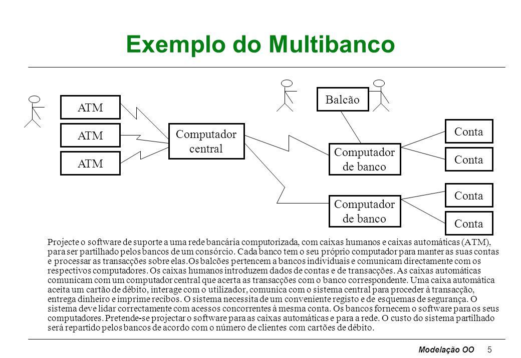 Modelação OO15 Projecto de sistema Projecto de sistema - é a estratégia de alto nível para resolver o problema e construir a solução: define a arquitectura do sistema.