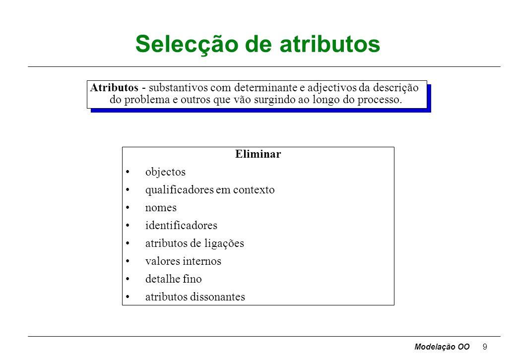 Modelação OO9 Selecção de atributos Atributos - substantivos com determinante e adjectivos da descrição do problema e outros que vão surgindo ao longo do processo.