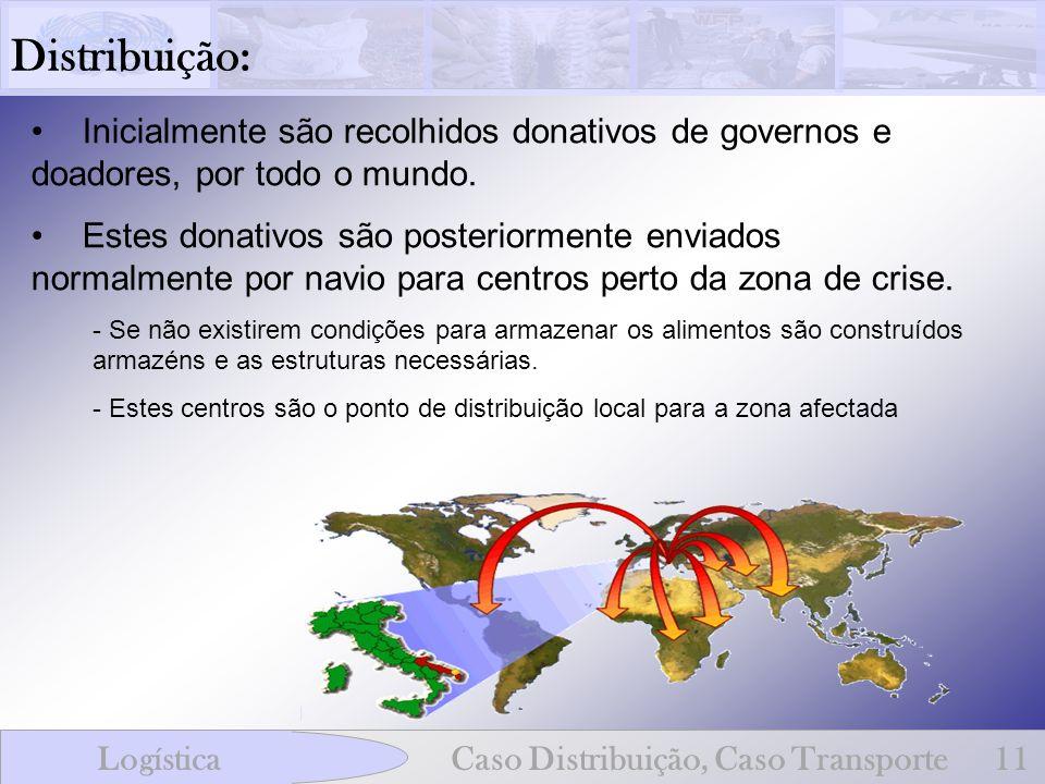 Distribuição: Inicialmente são recolhidos donativos de governos e doadores, por todo o mundo. Estes donativos são posteriormente enviados normalmente