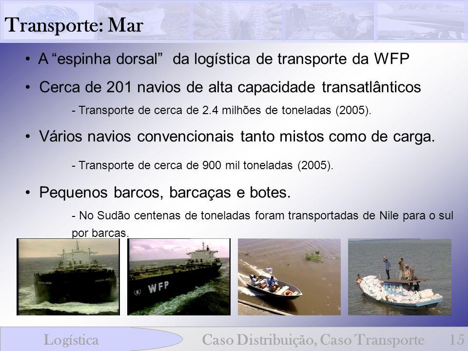 Transporte: Mar LogísticaCaso Distribuição, Caso Transporte15 A espinha dorsal da logística de transporte da WFP Cerca de 201 navios de alta capacidad
