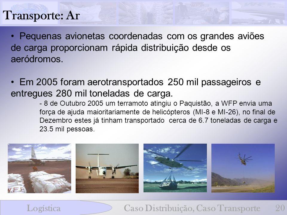 Transporte: Ar LogísticaCaso Distribuição, Caso Transporte20 Pequenas avionetas coordenadas com os grandes aviões de carga proporcionam rápida distrib