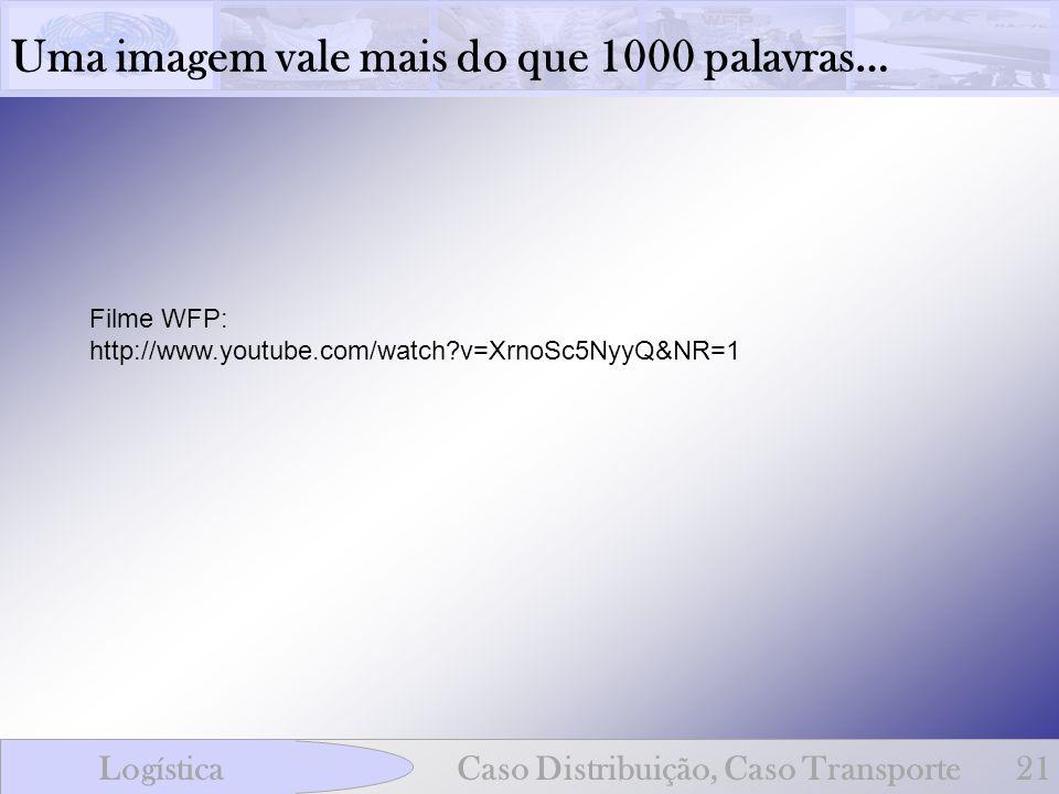 Uma imagem vale mais do que 1000 palavras… LogísticaCaso Distribuição, Caso Transporte21 Filme WFP: http://www.youtube.com/watch?v=XrnoSc5NyyQ&NR=1