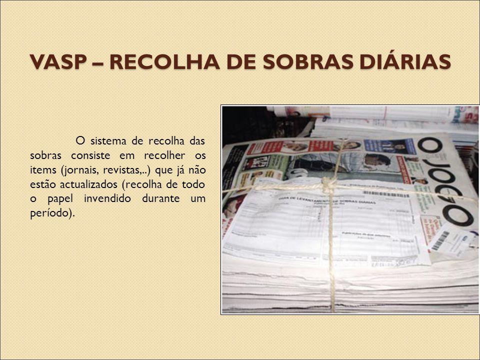 VASP – RECOLHA DE SOBRAS DIÁRIAS O sistema de recolha das sobras consiste em recolher os items (jornais, revistas,..) que já não estão actualizados (r