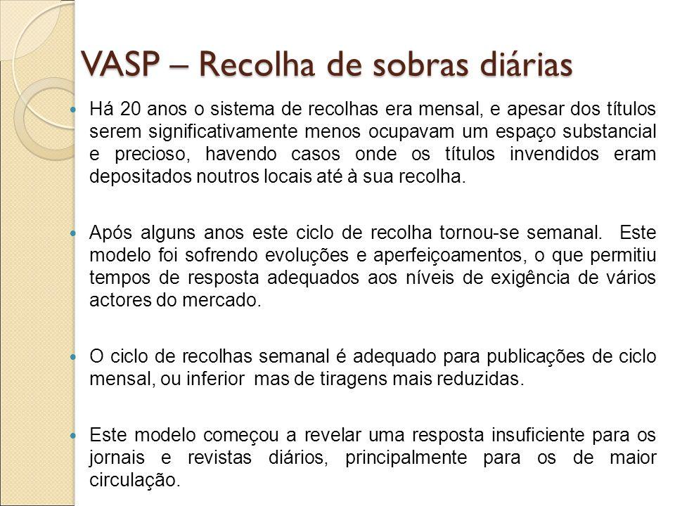 VASP – Recolha de sobras diárias Há 20 anos o sistema de recolhas era mensal, e apesar dos títulos serem significativamente menos ocupavam um espaço s