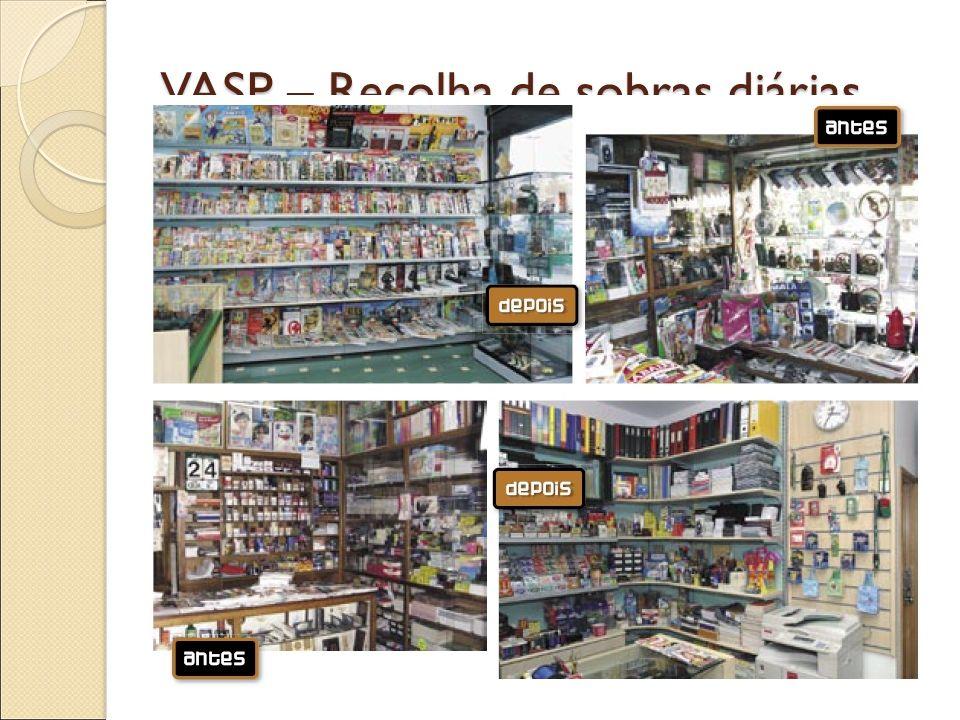 VASP – Recolha de sobras diárias Implementação gradual do sistema de recolha diária: Junho 2006 – cidade do Porto – 500 pontos de venda. Julho 2006 –