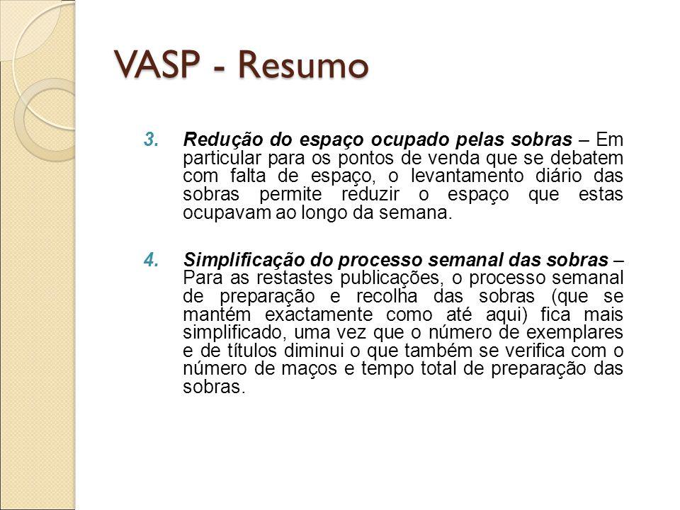 VASP - Resumo 3.Redução do espaço ocupado pelas sobras – Em particular para os pontos de venda que se debatem com falta de espaço, o levantamento diár