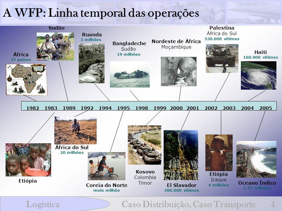 Transporte: Mar LogísticaCaso Distribuição, Caso Transporte15 A espinha dorsal da logística de transporte da WFP Cerca de 201 navios de alta capacidade transatlânticos - Transporte de cerca de 2.4 milhões de toneladas (2005).