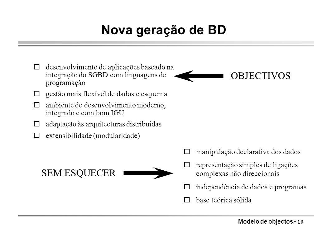 Modelo de objectos - 10 Nova geração de BD o desenvolvimento de aplicações baseado na integração do SGBD com linguagens de programação o gestão mais f