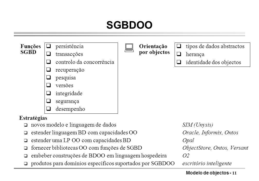 Modelo de objectos - 11 Funções SGBD qpersistência qtransacções qcontrolo da concorrência qrecuperação qpesquisa qversões qintegridade qsegurança qdes